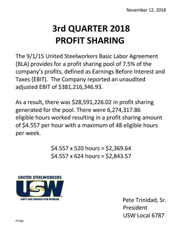 3rd Quarter 2018 Profit Sharing | USW Local 6787