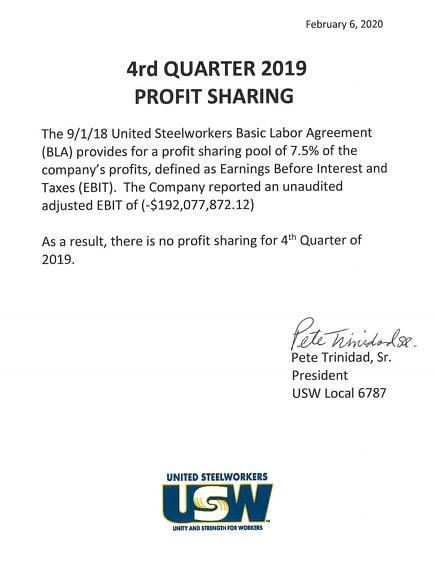 2019 4th Quarter Profit Sharing