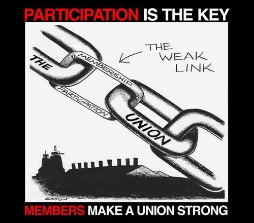 Union Membership Participation